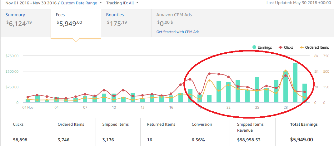 Amazon Affiliate Income Explosion review