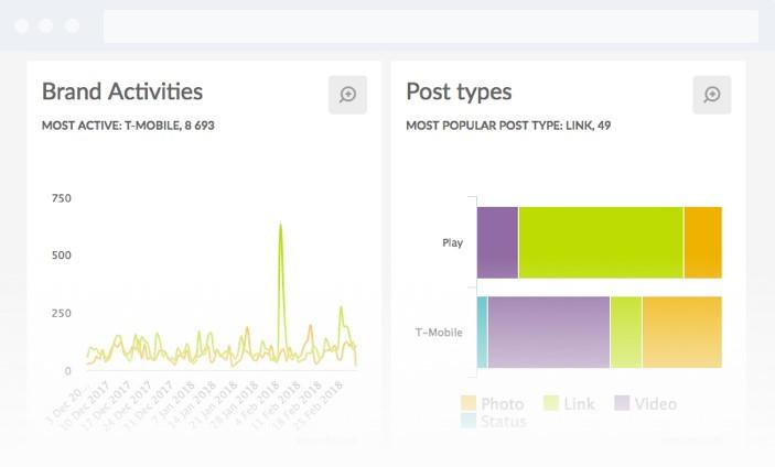 SoTrender - Instagram Analytics Tool