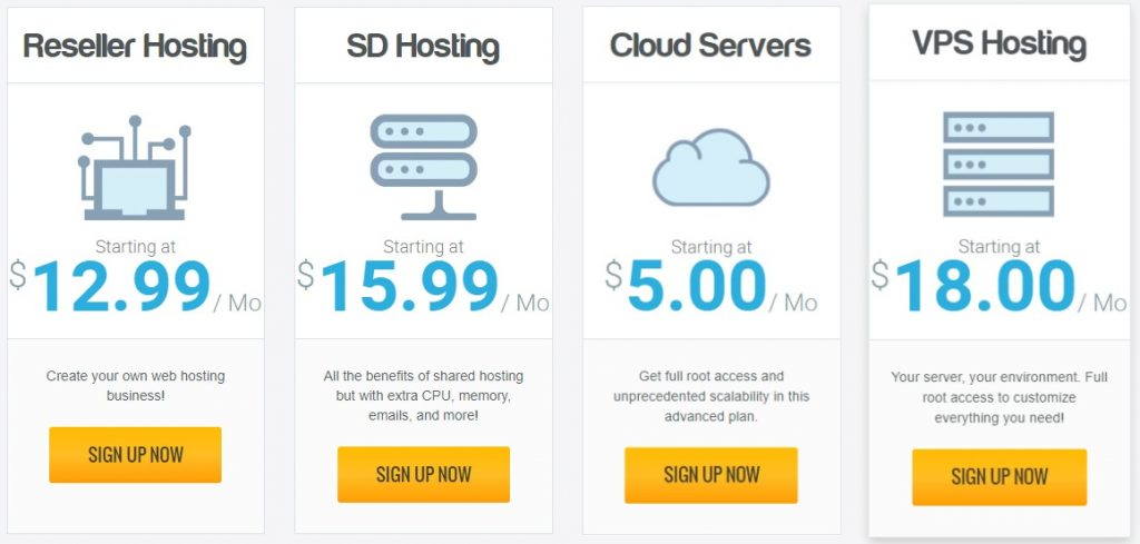 hawk host hosting pricing - review