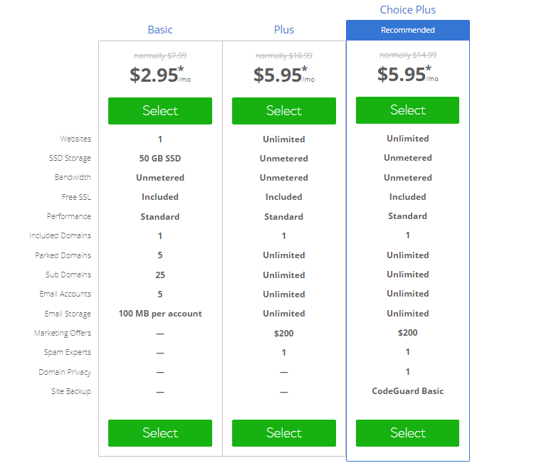 Bluehost pricing. Dreamhost Vs Bluehost Vs Hawk Host: Which One Is Better?