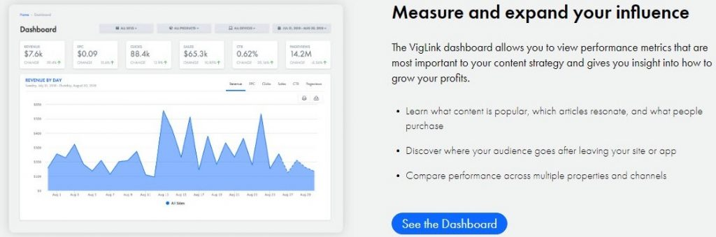 VigLinks dashboard. Skimlinks Vs VigLink: Which One Is Better?
