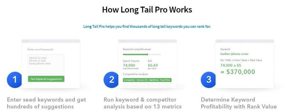 how longtailpro works. LongTailPro Vs KWFinder: Which One Is Better?