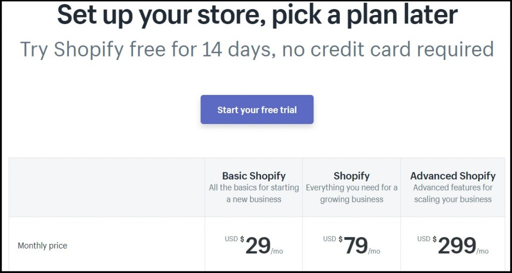 Shopify pricing. Shopify Or Wix: Which Is A Better Platform?