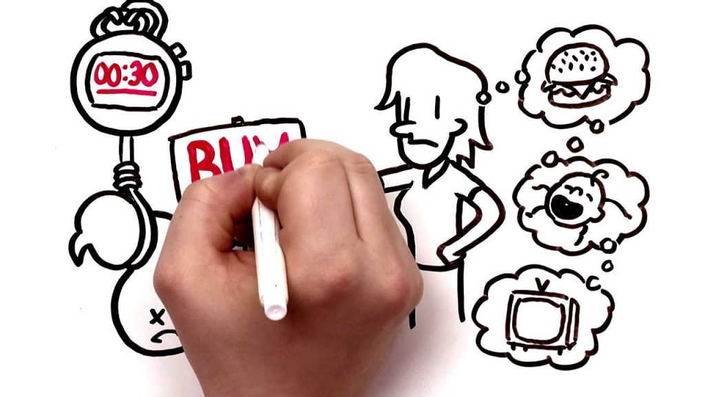 Whiteboard videos - Fiverr services that'll make you the most money