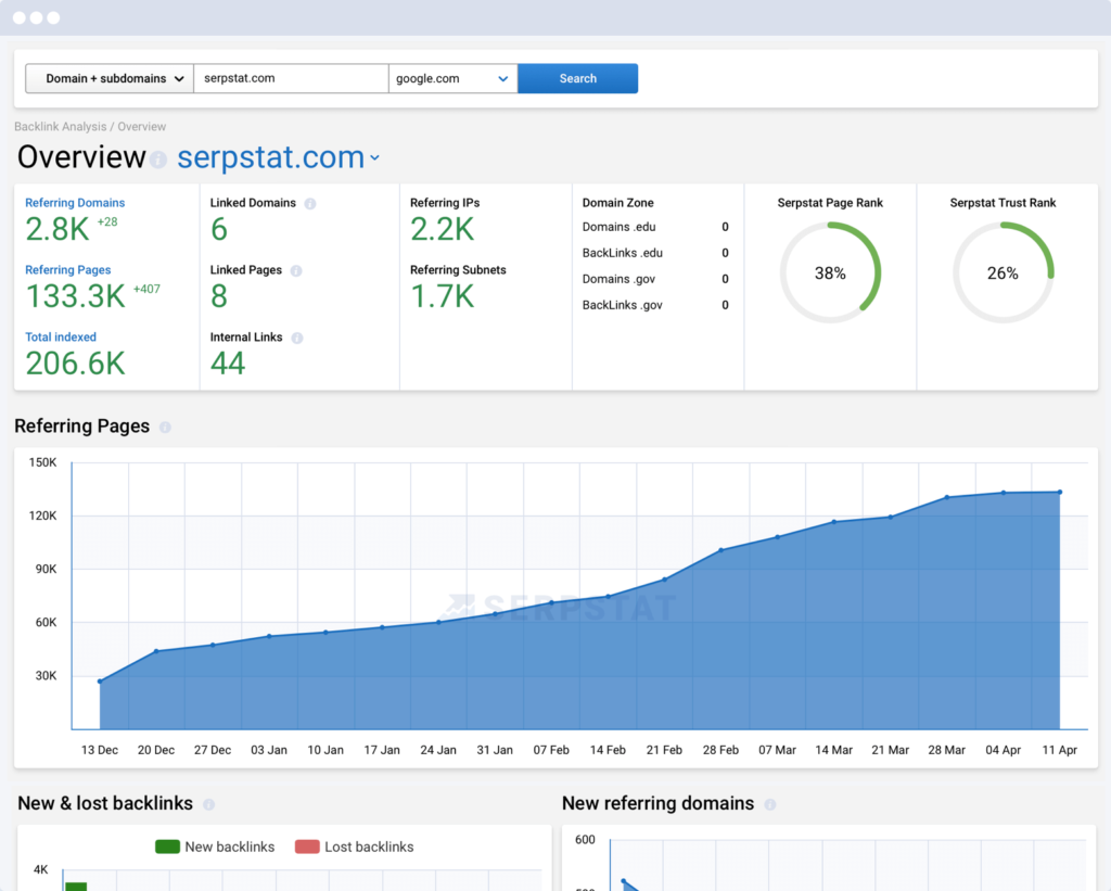 Serpstat Review 2019 - Backlink analysis